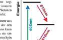 Leitfaden zur Quantentheorie